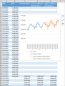 Create forecast charts with one click in Excel 2016